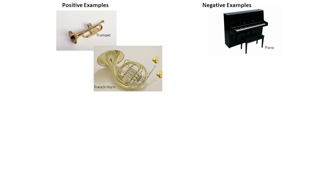 Positive ExamplesNegative Examples Piano Trumpet