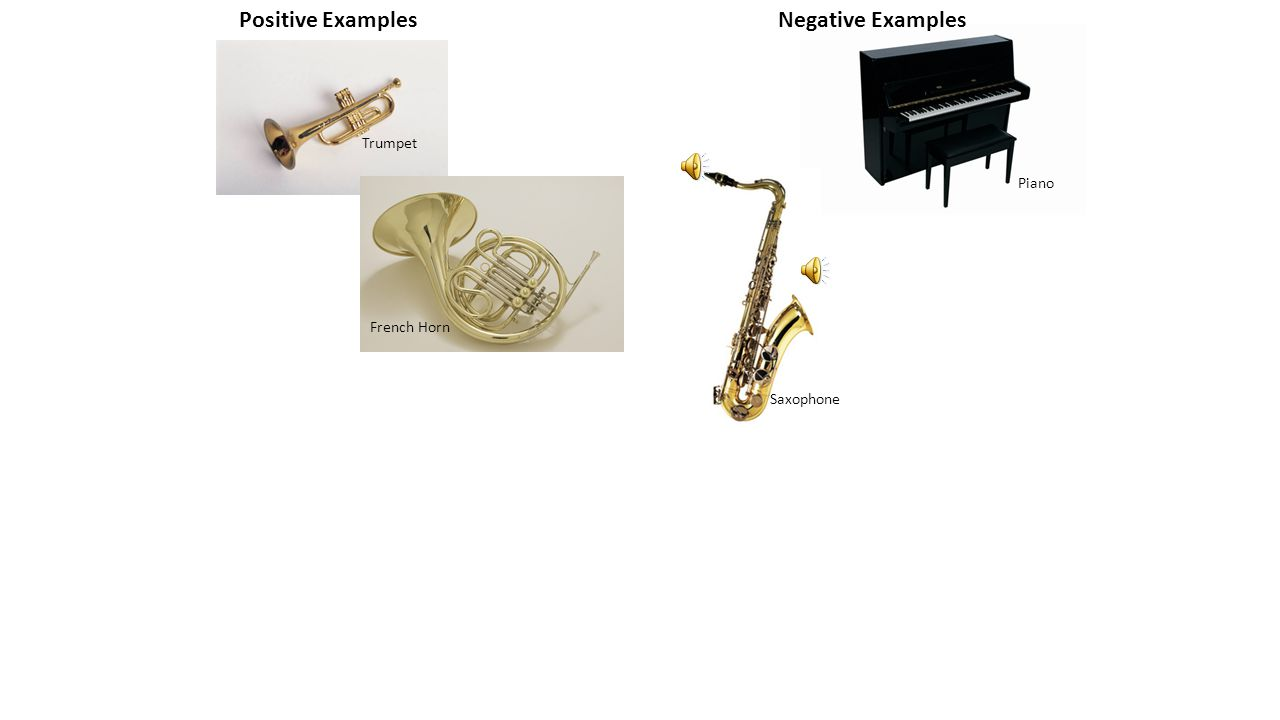 Positive ExamplesNegative Examples French Horn Piano Trumpet