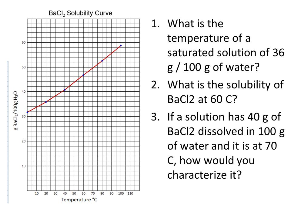 1.What is the temperature of a saturated solution of 36 g / 100 g of water.