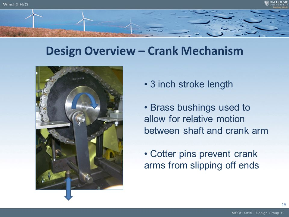 Design Overview – Crank Mechanism 15 3 inch stroke length Brass bushings used to allow for relative motion between shaft and crank arm Cotter pins prevent crank arms from slipping off ends