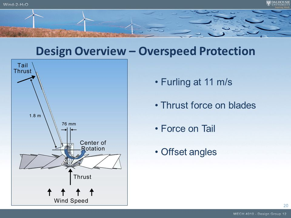 Design Overview – Overspeed Protection 20 Furling at 11 m/s Thrust force on blades Force on Tail Offset angles