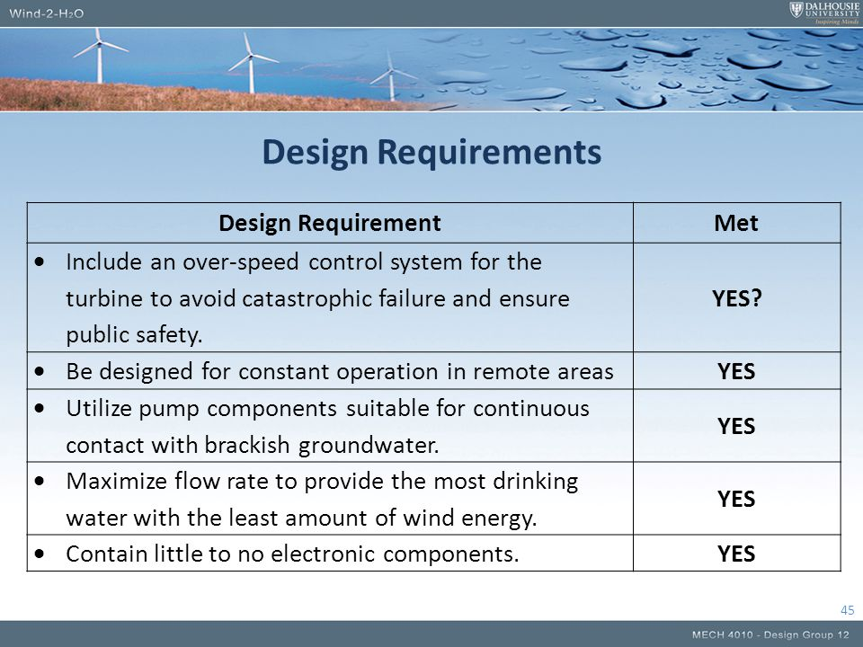 Design Requirements 45 Design RequirementMet  Include an over-speed control system for the turbine to avoid catastrophic failure and ensure public safety.