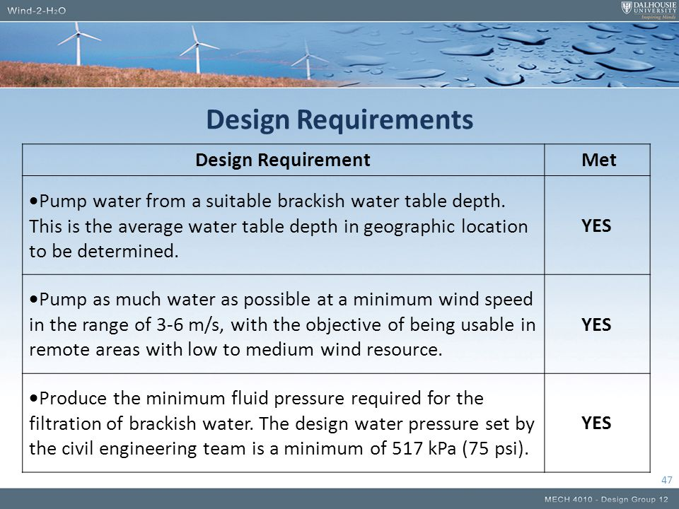 Design Requirements 47 Design Requirement Met  Pump water from a suitable brackish water table depth.
