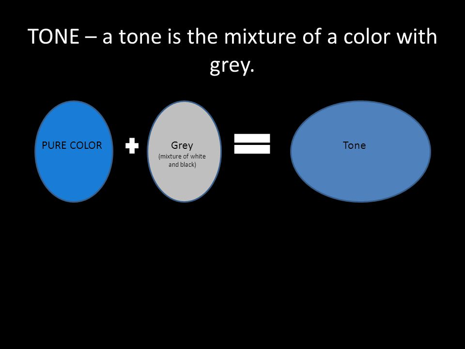 PURE COLORGrey (mixture of white and black) Tone TONE – a tone is the mixture of a color with grey.
