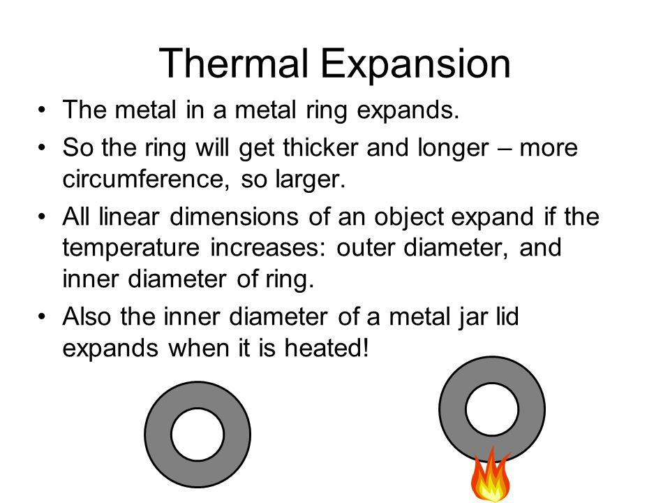 Thermal Expansion The metal in a metal ring expands. So the ring will get thicker and longer – more circumference, so larger. All linear dimensions of
