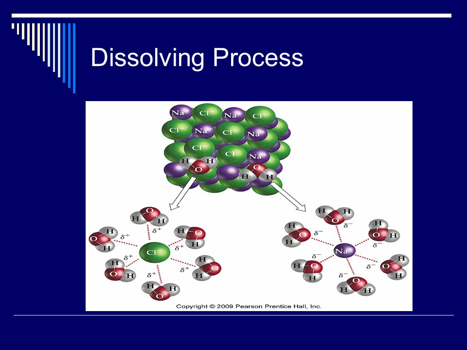 Dissolving Process