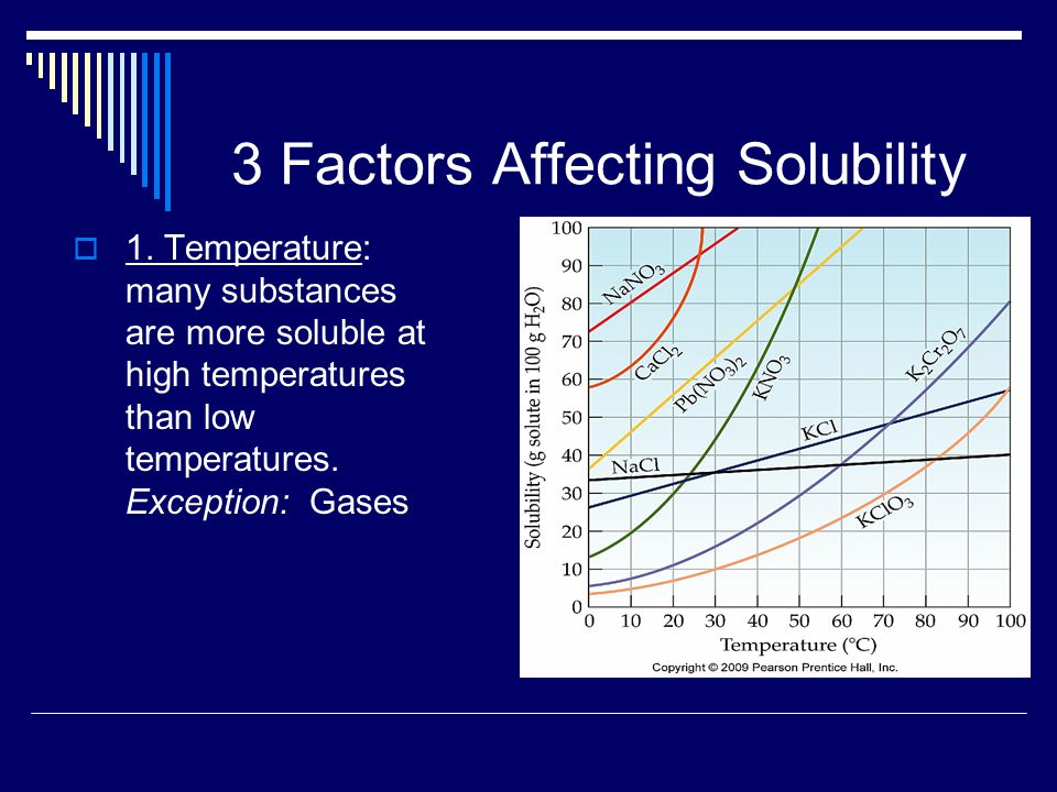 3 Factors Affecting Solubility  1.