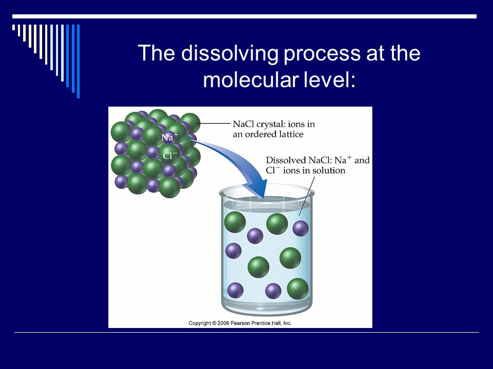 The dissolving process at the molecular level: