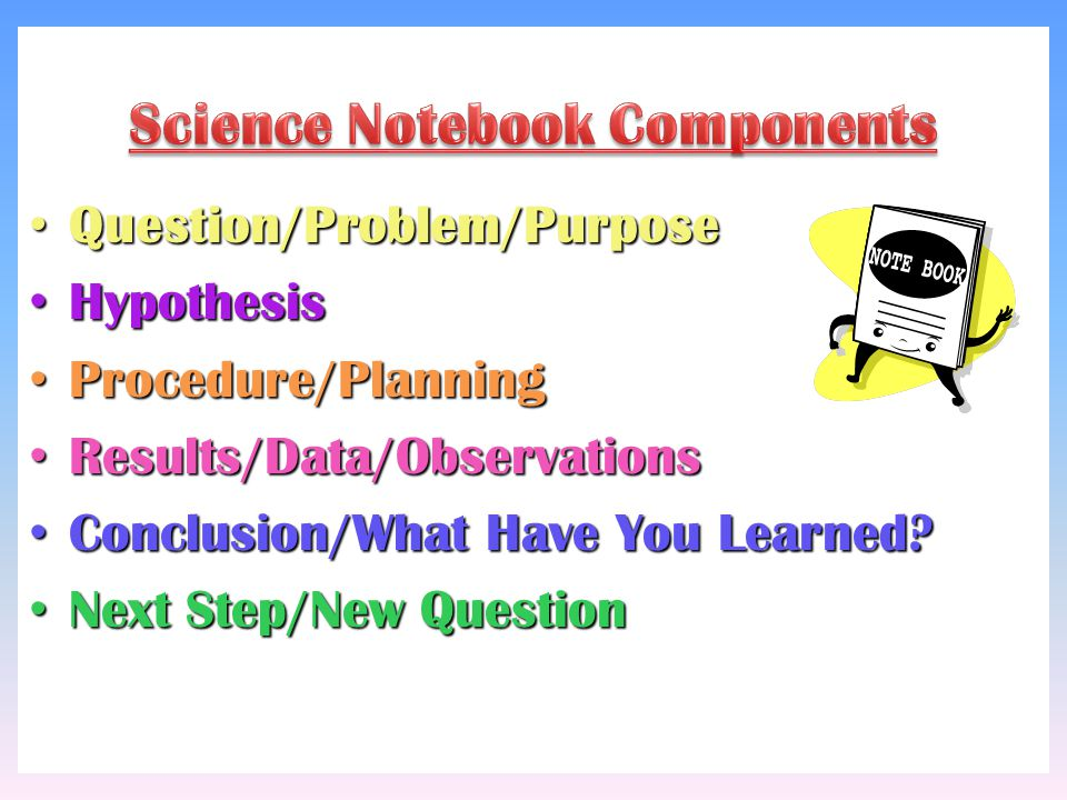 Question/Problem/Purpose Question/Problem/Purpose Hypothesis Hypothesis Procedure/Planning Procedure/Planning Results/Data/Observations Results/Data/Observations Conclusion/What Have You Learned.