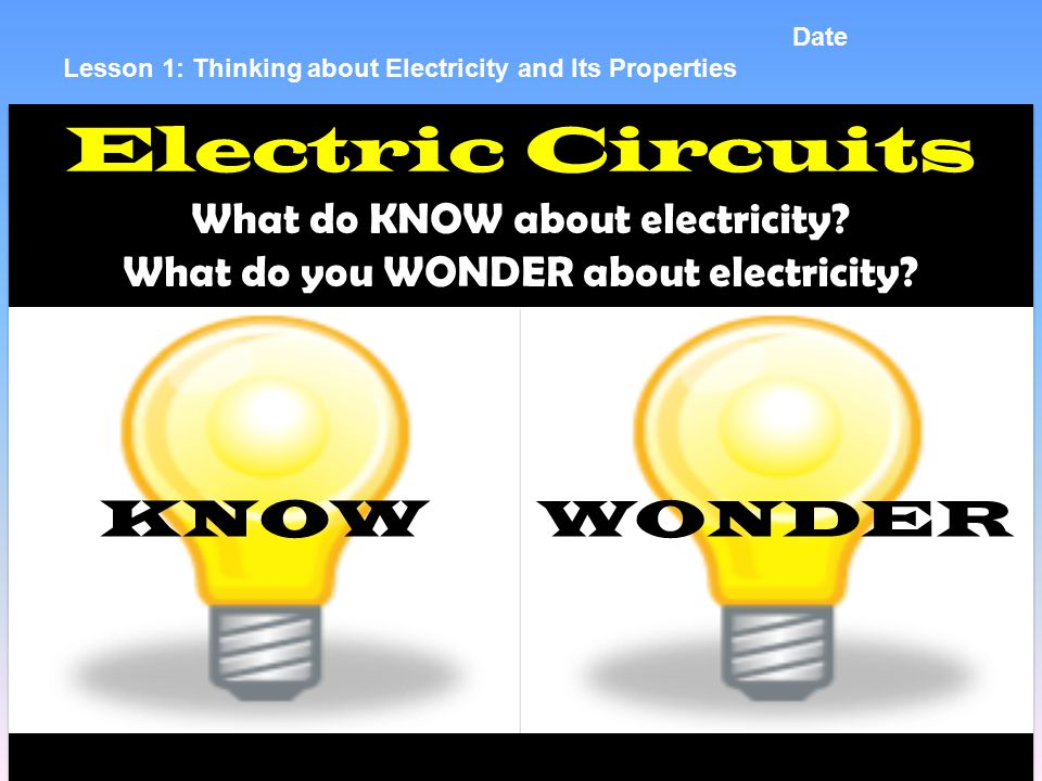 Electric Circuits What do KNOW about electricity. What do you WONDER about electricity.
