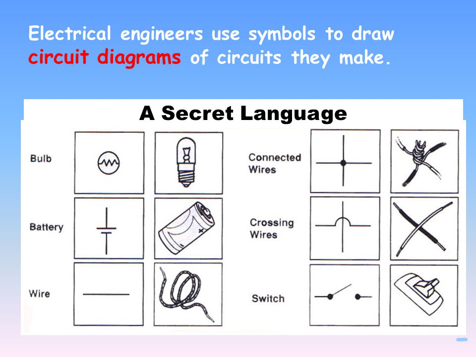 Electrical engineers use symbols to draw circuit diagrams of circuits they make.