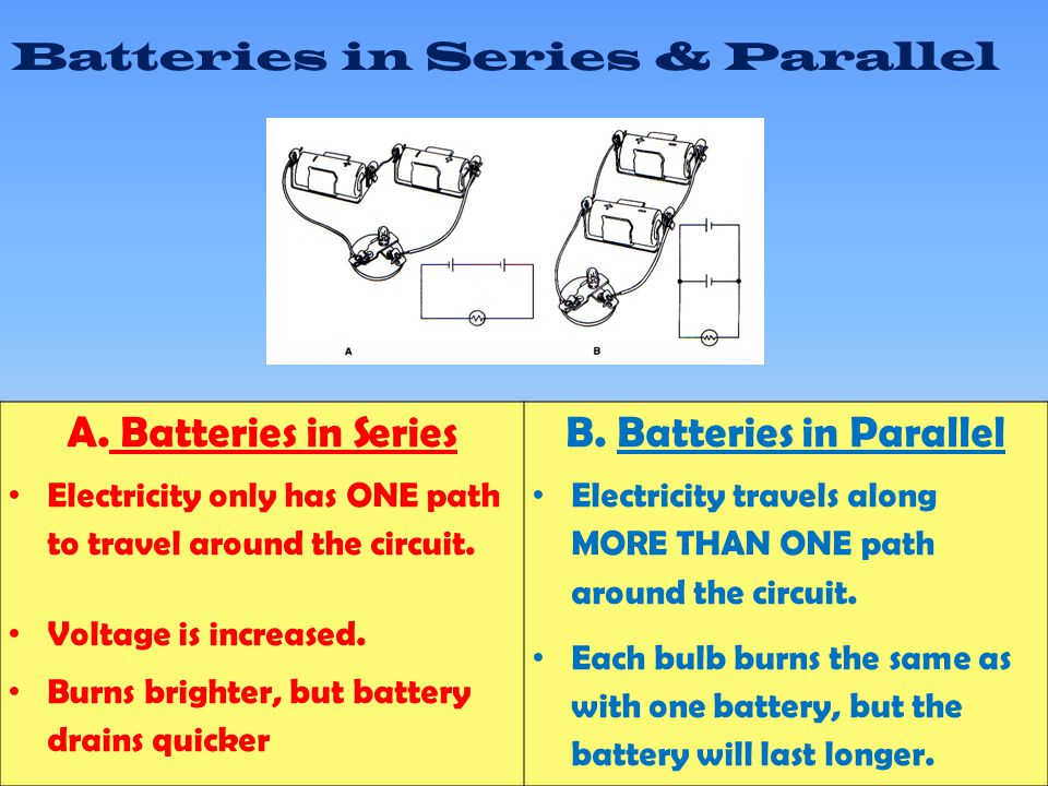 A. Batteries in Series Electricity only has ONE path to travel around the circuit.
