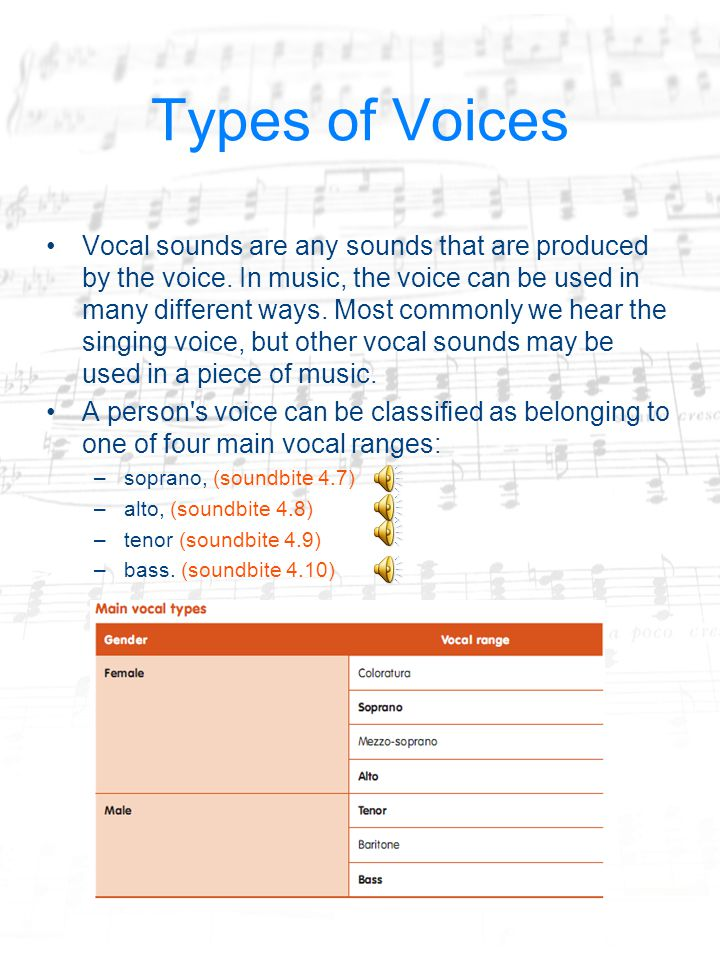 Types of Voices Vocal sounds are any sounds that are produced by the voice.