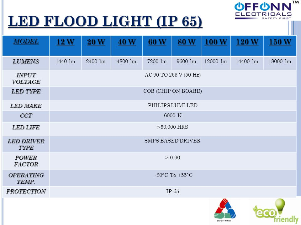 LED FLOOD LIGHT (IP 65) MODEL 12 W 20 W 40 W 60 W 80 W 100 W 120 W 150 W LUMENS 1440 lm2400 lm4800 lm7200 lm9600 lm12000 lm14400 lm18000 lm INPUT VOLTAGE AC 90 TO 265 V (50 Hz) LED TYPE COB (CHIP ON BOARD) LED MAKE PHILIPS LUMI LED CCT 6000 K LED LIFE >50,000 HRS LED DRIVER TYPE SMPS BASED DRIVER POWER FACTOR > 0.90 OPERATING TEMP.