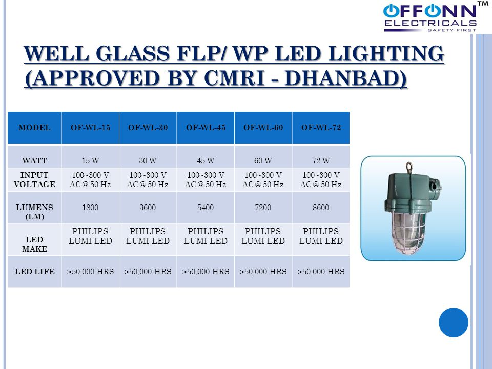 WELL GLASS FLP/ WP LED LIGHTING (APPROVED BY CMRI - DHANBAD) MODELOF-WL-15OF-WL-30OF-WL-45OF-WL-60OF-WL-72 WATT 15 W30 W45 W60 W72 W INPUT VOLTAGE 100~300 V AC @ 50 Hz LUMENS (LM) 18003600540072008600 LED MAKE PHILIPS LUMI LED LED LIFE >50,000 HRS