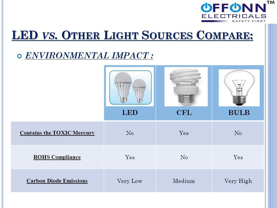 LED VS.