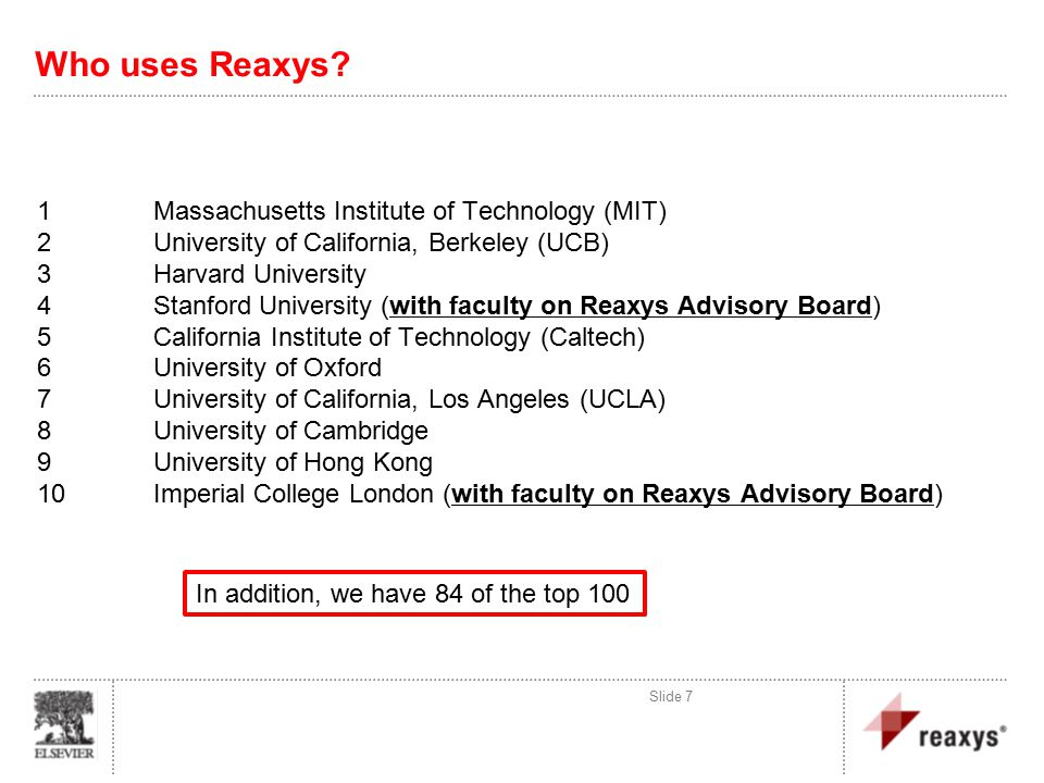 Who uses Reaxys.