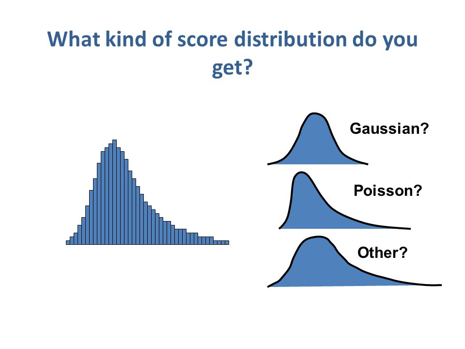 What kind of score distribution do you get Gaussian Poisson Other