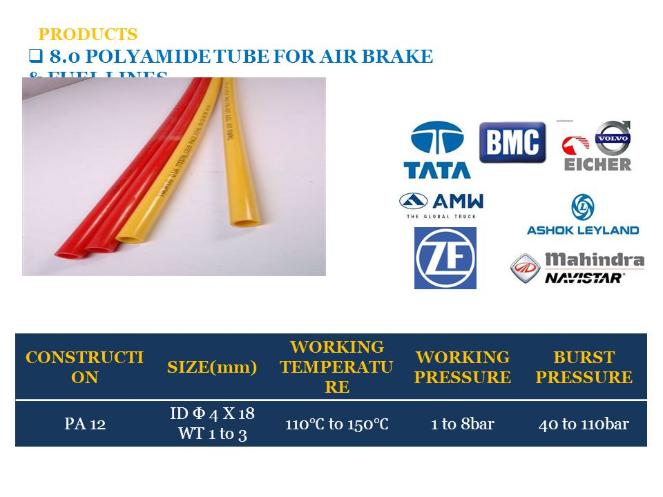  8.0 POLYAMIDE TUBE FOR AIR BRAKE & FUEL LINES CONSTRUCTI ON SIZE(mm) WORKING TEMPERATU RE WORKING PRESSURE BURST PRESSURE PA 12 ID Φ 4 X 18 WT 1 to