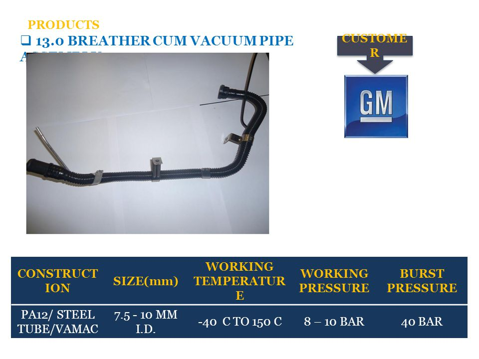  13.0 BREATHER CUM VACUUM PIPE ASSEMBLY CUSTOME R PRODUCTS CONSTRUCT ION SIZE(mm) WORKING TEMPERATUR E WORKING PRESSURE BURST PRESSURE PA12/ STEEL TU