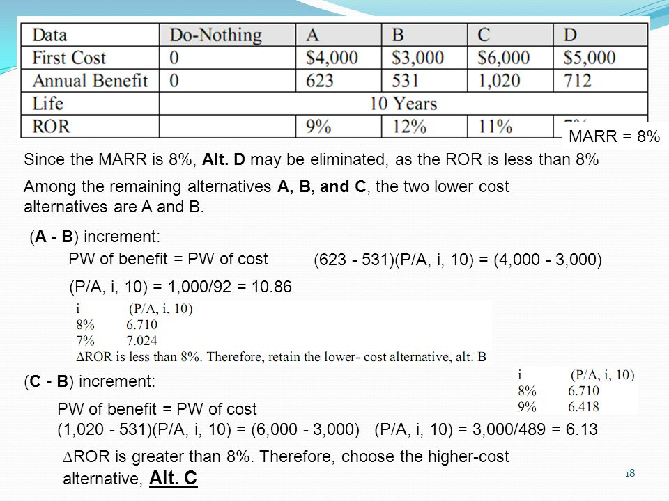 MARR = 8% Since the MARR is 8%, Alt. D may be eliminated, as the ROR is less than 8% Among the remaining alternatives A, B, and C, the two lower cost
