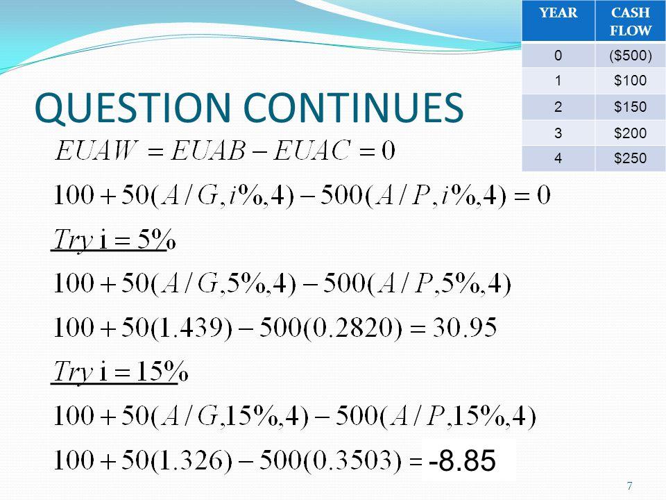 INTERPOLATION 5% 15% X% 30.95 -8.85 5-X 30.95 1039.80 0 8