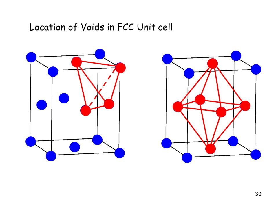 39 Location of Voids in FCC Unit cell