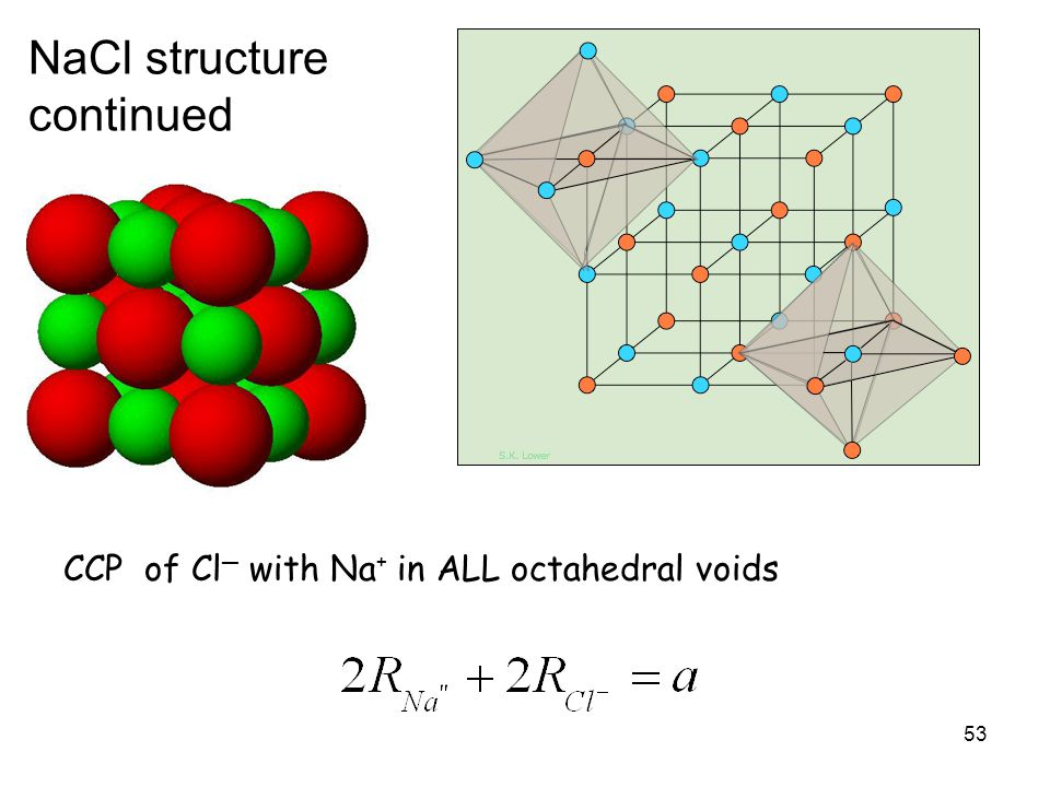 53 NaCl structure continued CCP of Cl ─ with Na + in ALL octahedral voids