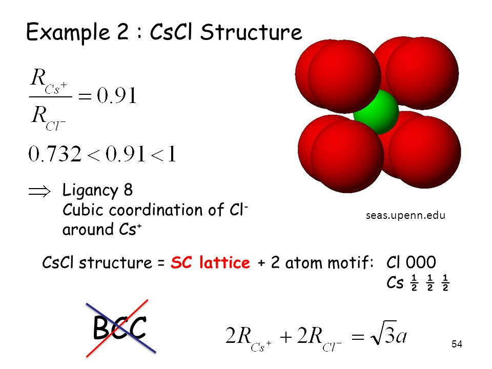 54 seas.upenn.edu Example 2 : CsCl Structure Ligancy 8 Cubic coordination of Cl - around Cs + CsCl structure = SC lattice + 2 atom motif:Cl 000 Cs ½ ½ ½ BCC