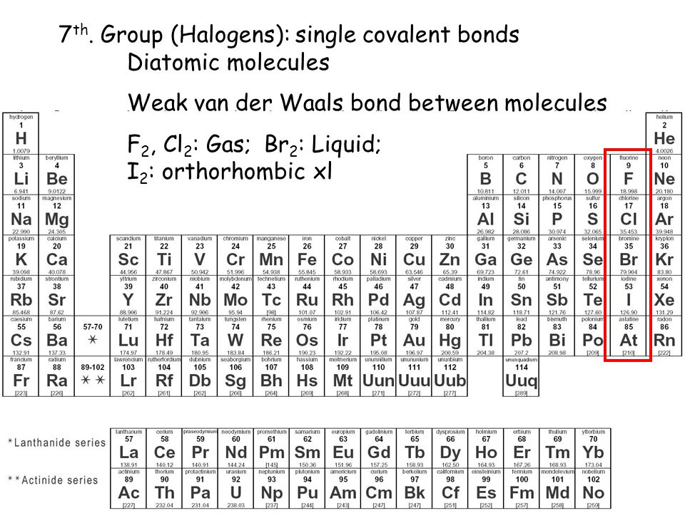 77 Copoymers: polymeric analog of solid solutions 4.