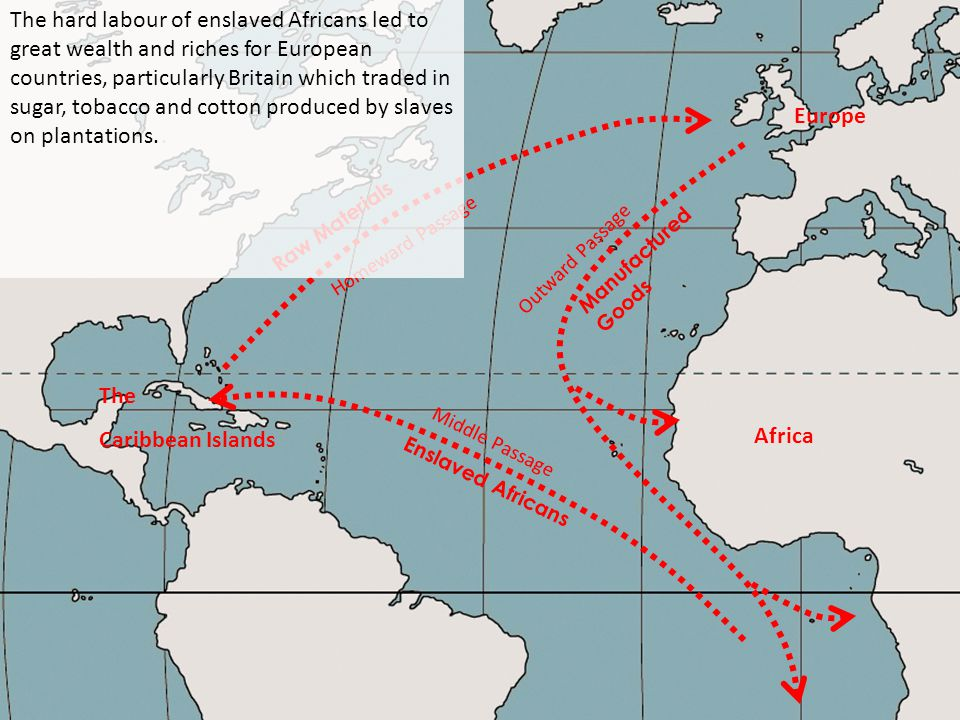 Africa The Caribbean Islands Middle Passage Outward Passage Enslaved Africans Manufactured Goods Homeward Passage Raw Materials Europe The hard labour of enslaved Africans led to great wealth and riches for European countries, particularly Britain which traded in sugar, tobacco and cotton produced by slaves on plantations..