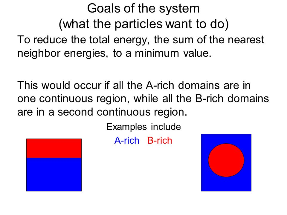 Goals of the system (what the particles want to do) To reduce the total energy, the sum of the nearest neighbor energies, to a minimum value.