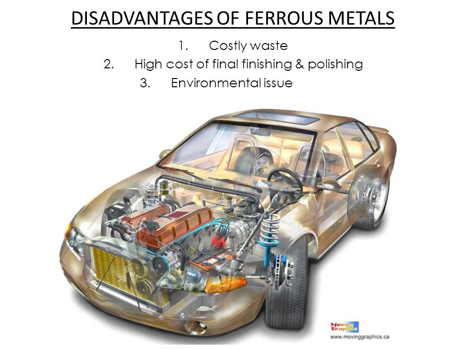DISADVANTAGES OF FERROUS METALS 1.Costly waste 2.High cost of final finishing & polishing 3.Environmental issue