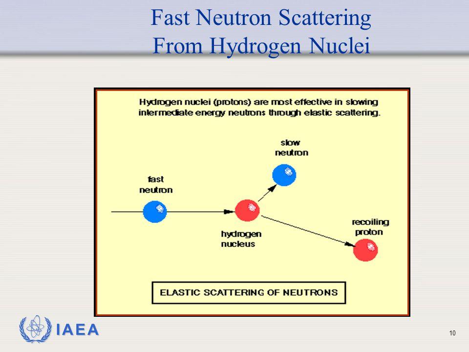 IAEA Fast Neutron Scattering From Hydrogen Nuclei 10