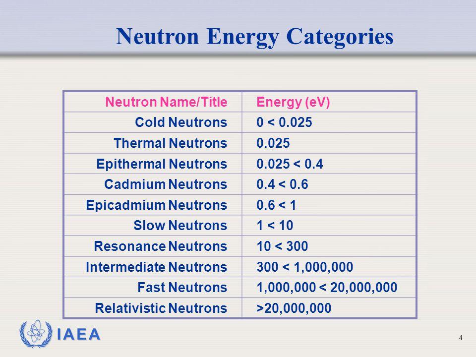 IAEA Neutron Energy Categories Neutron Name/TitleEnergy (eV) Cold Neutrons0 < 0.025 Thermal Neutrons0.025 Epithermal Neutrons0.025 < 0.4 Cadmium Neutrons0.4 < 0.6 Epicadmium Neutrons0.6 < 1 Slow Neutrons1 < 10 Resonance Neutrons10 < 300 Intermediate Neutrons300 < 1,000,000 Fast Neutrons1,000,000 < 20,000,000 Relativistic Neutrons>20,000,000 4