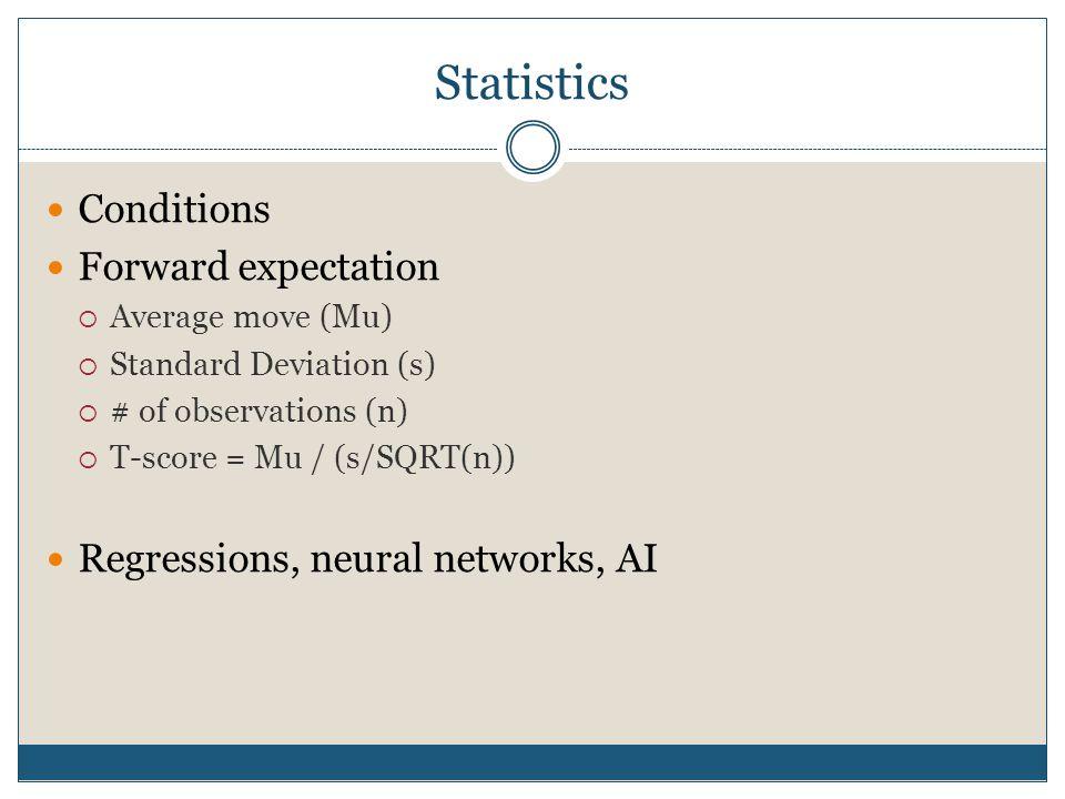 Statistics Conditions Forward expectation  Average move (Mu)  Standard Deviation (s)  # of observations (n)  T-score = Mu / (s/SQRT(n)) Regression
