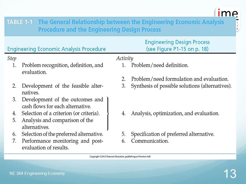 NE 364 Engineering Economy 13