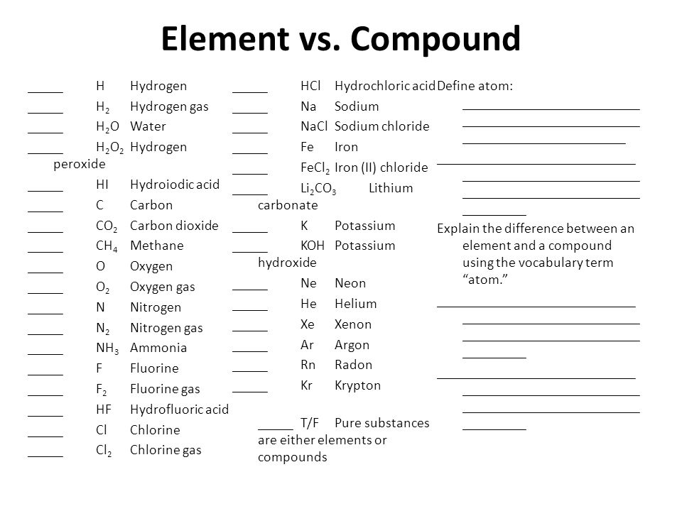 Element vs. Compound _____HHydrogen _____H 2 Hydrogen gas _____H 2 OWater _____H 2 O 2 Hydrogen peroxide _____HIHydroiodic acid _____CCarbon _____CO 2