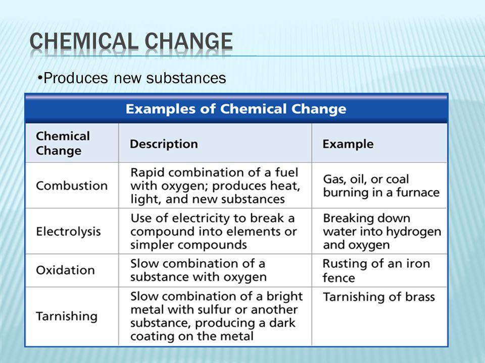 Produces new substances