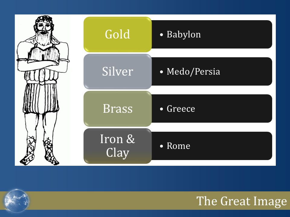 The Great Image Babylon Gold Medo/Persia Silver Greece Brass Rome Iron & Clay