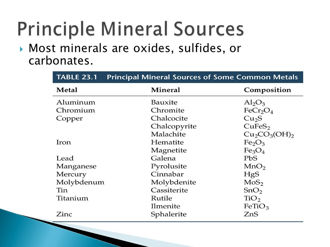  Most minerals are oxides, sulfides, or carbonates.