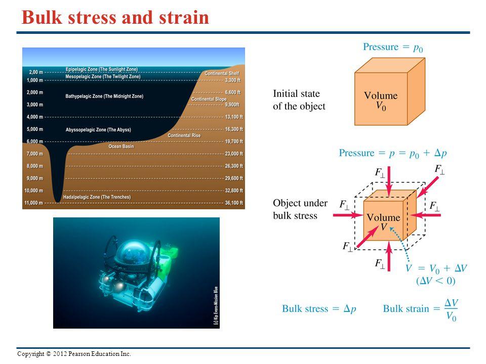 Copyright © 2012 Pearson Education Inc. Bulk stress and strain