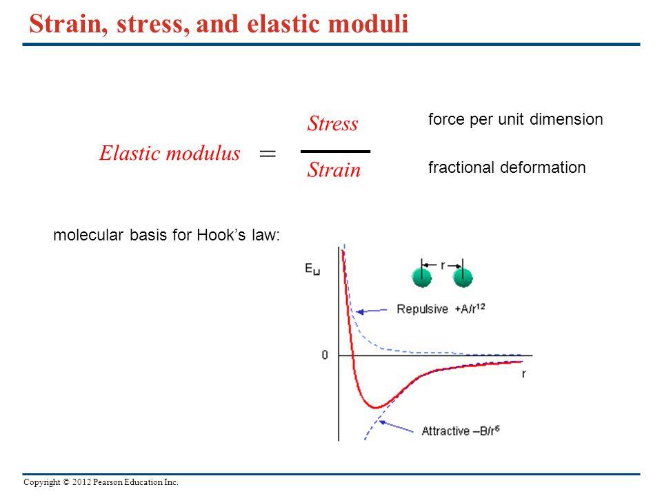 Copyright © 2012 Pearson Education Inc. Strain, stress, and elastic moduli Stress Elastic modulus Strain = force per unit dimension fractional deforma