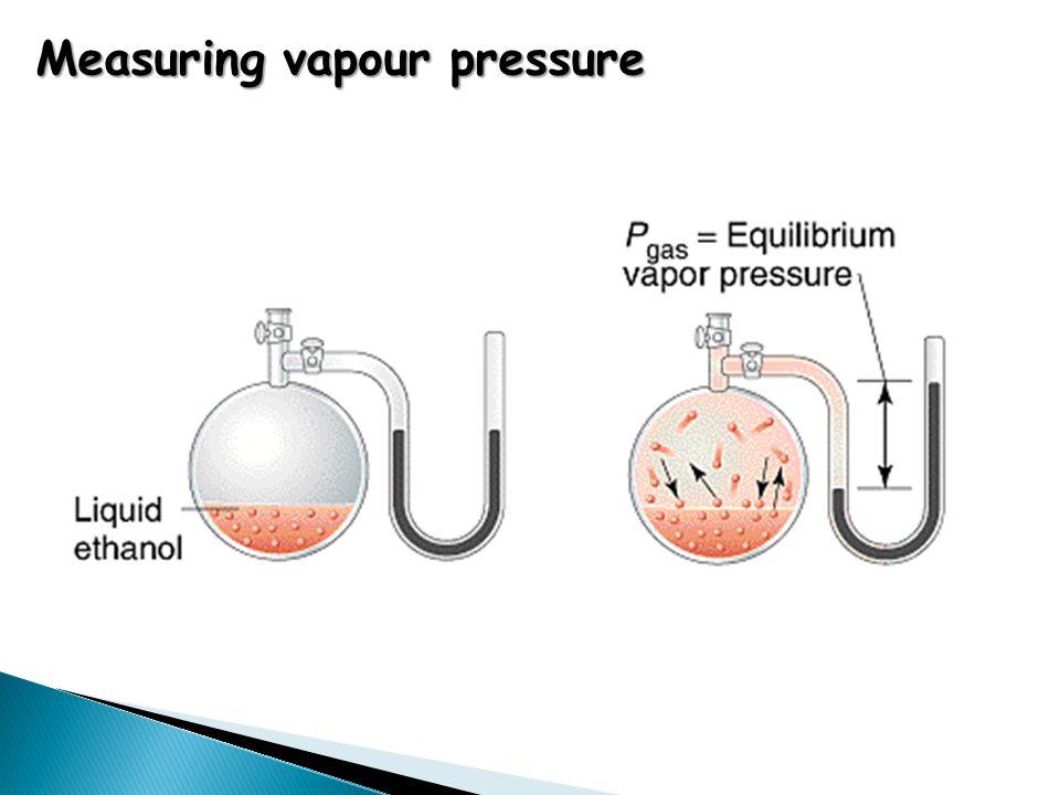 Measuring vapour pressure