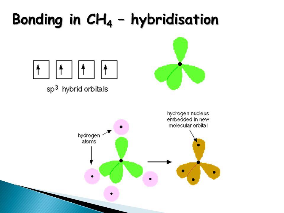 Bonding in CH 4 – hybridisation