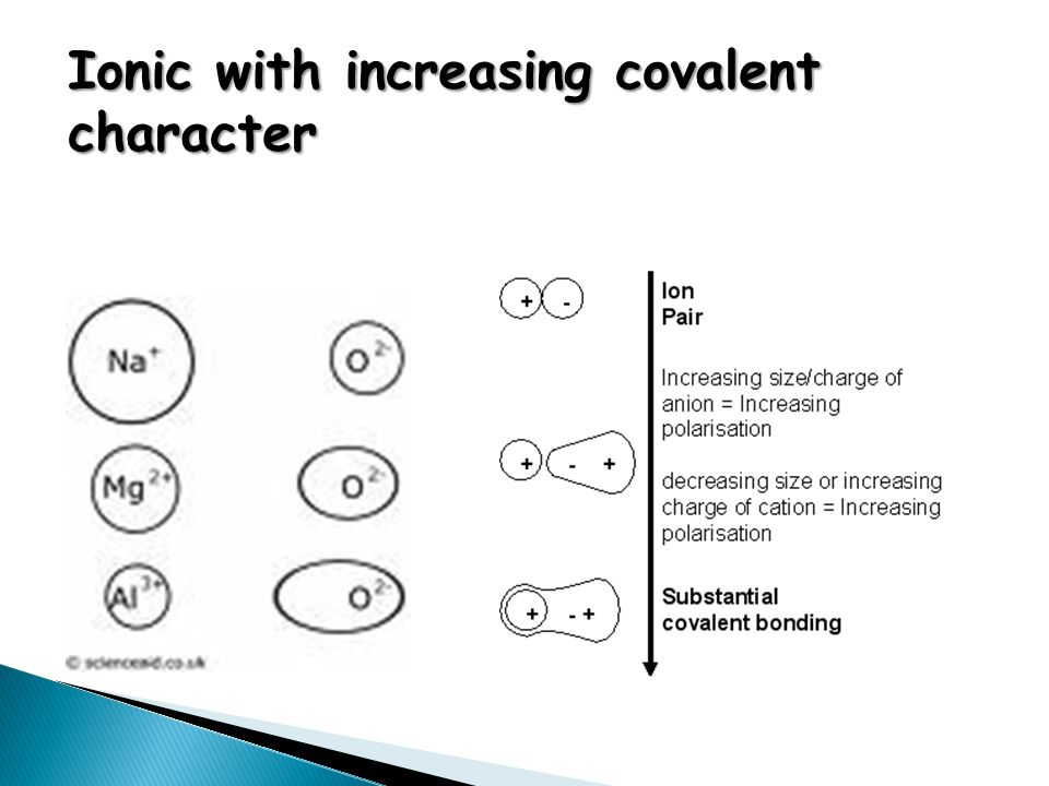 Ionic with increasing covalent character