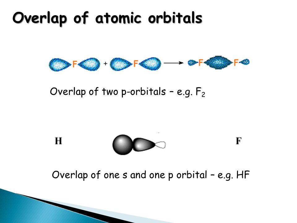 Overlap of atomic orbitals Overlap of one s and one p orbital – e.g.