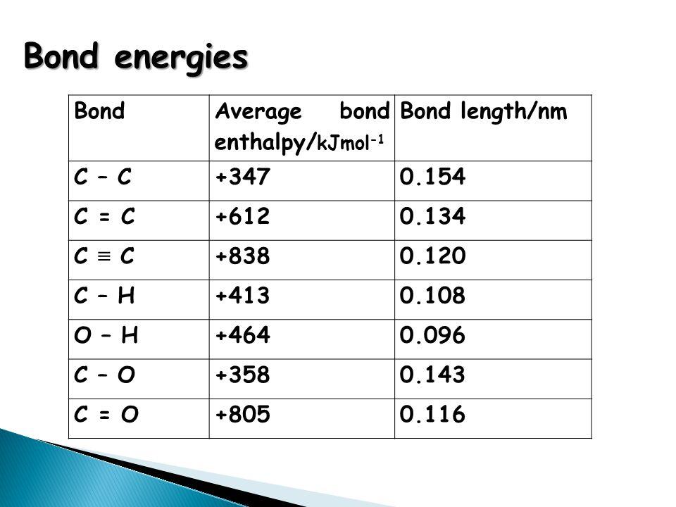 Bond Average bond enthalpy/ kJmol -1 Bond length/nm C – C+3470.154 C = C+6120.134 C ≡ C +8380.120 C – H+4130.108 O – H+4640.096 C – O+3580.143 C = O+8050.116 Bond energies