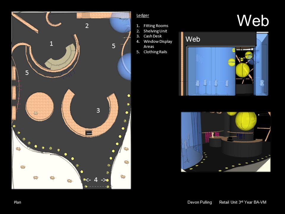 Web Plan 1 2 3 5 5 Ledger 1.Fitting Rooms 2.Shelving Unit 3.Cash Desk 4.Window Display Areas 5.Clothing Rails