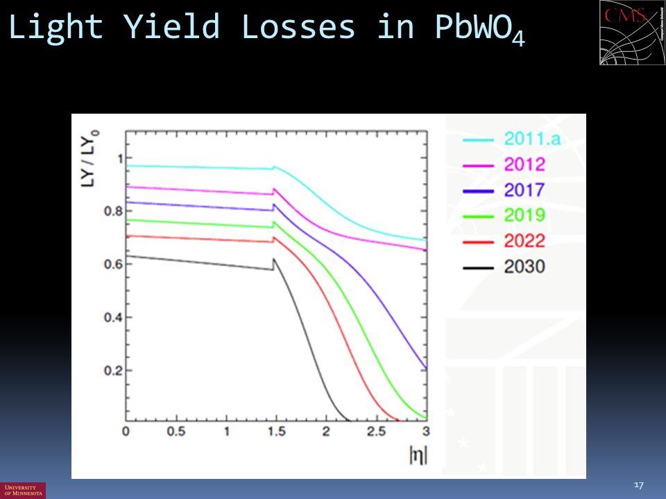 Light Yield Losses in PbWO 4 17